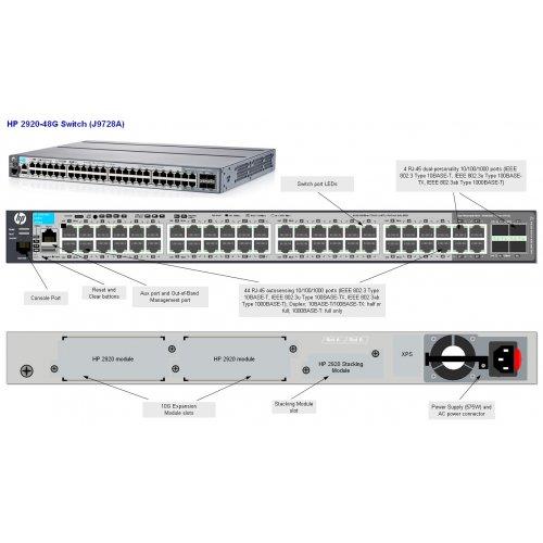 Фото Сетевой коммутатор HP Aruba 2920 48G Switch (J9728A)